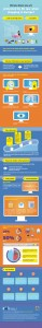 Consumer_Infographic_with_QR_code_150_dpi2